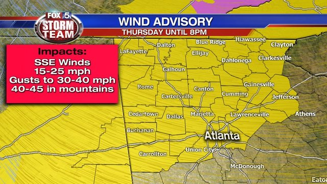 Gusty winds continue, severe storm risk decreases