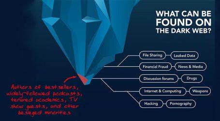 Meet the Intellectual Dark Web