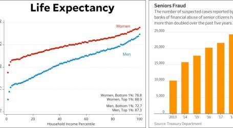 Senior Fraud Has Skyrocketed Since 2013