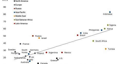 Here's a Misleading Picture of Religion Around the World