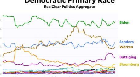 It's Still Joe Biden's Race to Lose