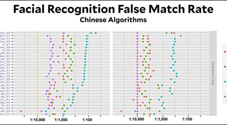 Facial Recognition Turns Out To Be Not So Great If You Aren't a White Man