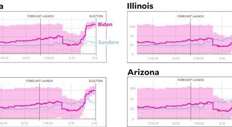Joe Biden Looks Set For Another Landslide on Tuesday