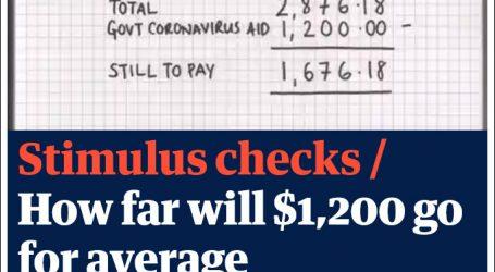 It's Not $1,200. It's Not $1,200. It's Not $1,200.