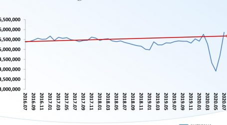 Existing Home Sales Have Recovered From COVID-19